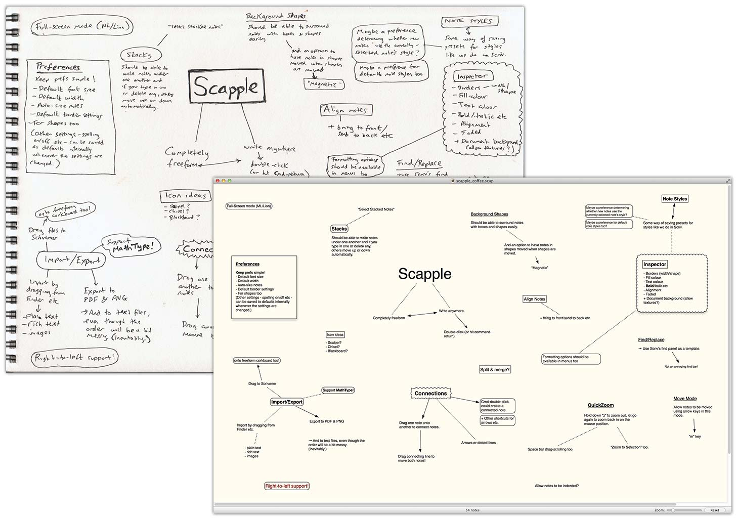 Mapping out ideas with Scapple and Twine | On Writing Blogs